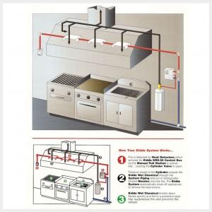 Otomatik-yangın-söndürme-sistemleri-4